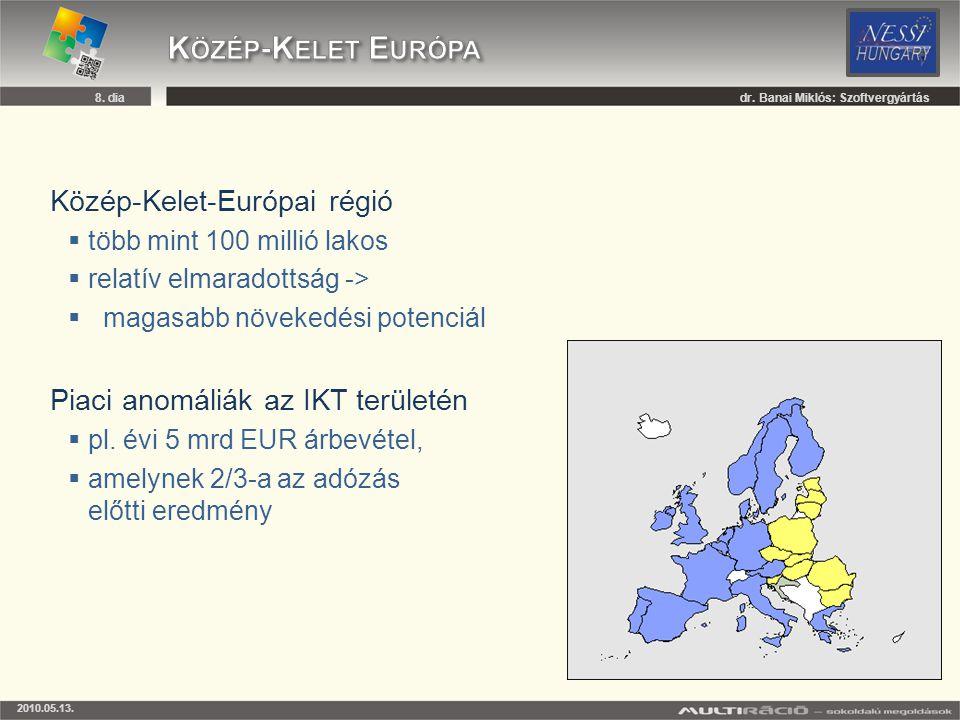 Közép-Kelet-Európai régió  több mint 100 millió lakos  relatív elmaradottság ->  magasabb növekedési potenciál Piaci anomáliák az IKT területén  p