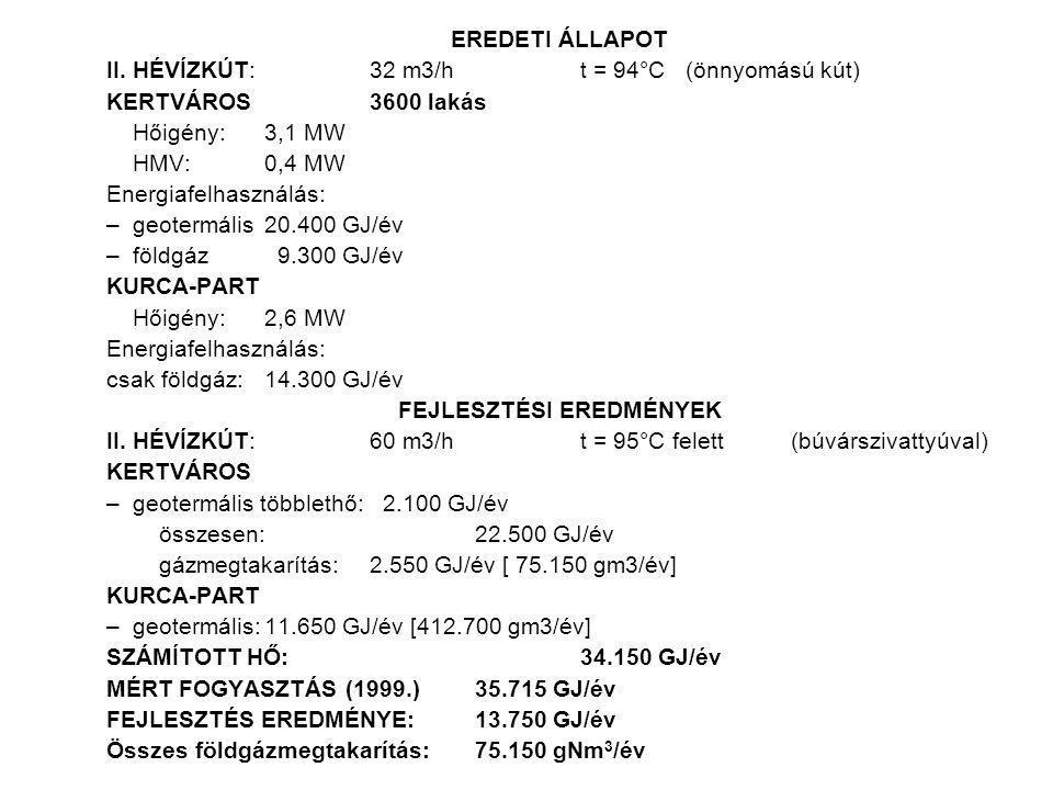 EREDETI ÁLLAPOT II.
