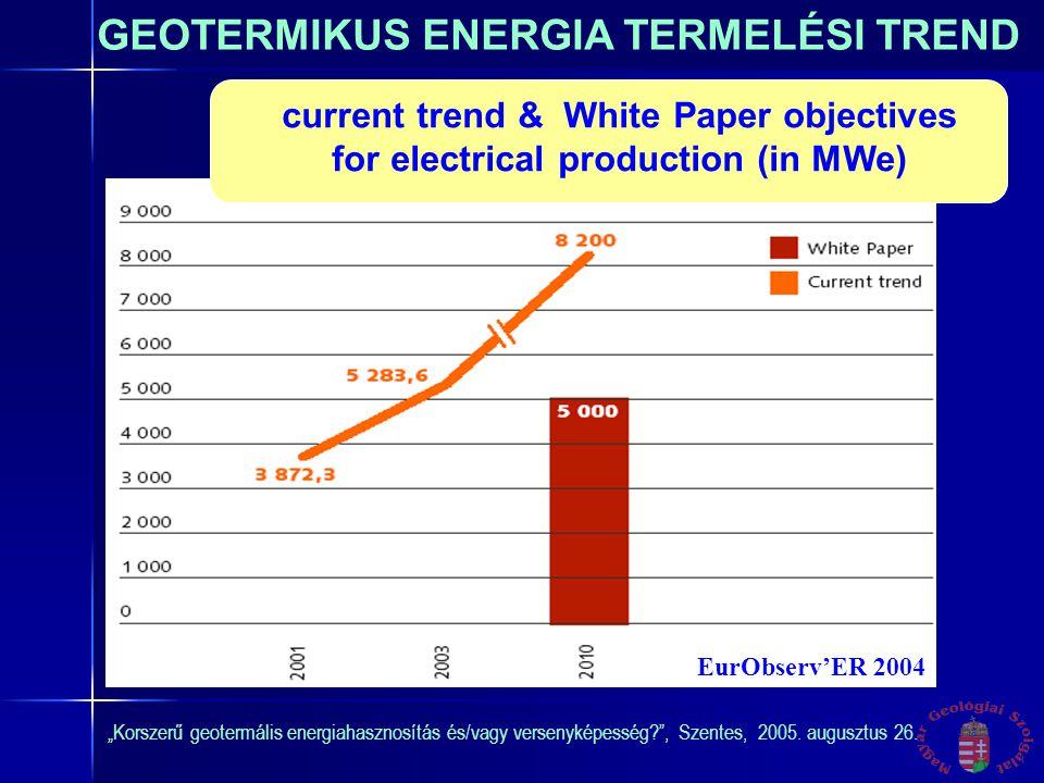 """""""Korszerű geotermális energiahasznosítás és/vagy versenyképesség? , Szentes, 2005."""