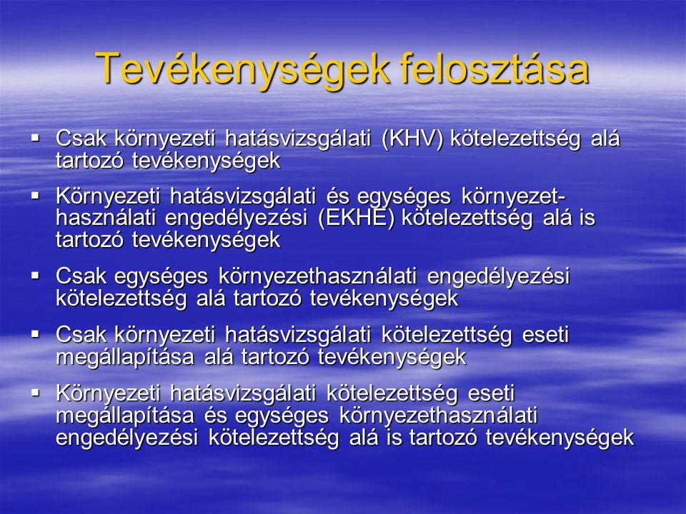 Tevékenységek felosztása  Csak környezeti hatásvizsgálati (KHV) kötelezettség alá tartozó tevékenységek  Környezeti hatásvizsgálati és egységes környezet- használati engedélyezési (EKHE) kötelezettség alá is tartozó tevékenységek  Csak egységes környezethasználati engedélyezési kötelezettség alá tartozó tevékenységek  Csak környezeti hatásvizsgálati kötelezettség eseti megállapítása alá tartozó tevékenységek  Környezeti hatásvizsgálati kötelezettség eseti megállapítása és egységes környezethasználati engedélyezési kötelezettség alá is tartozó tevékenységek