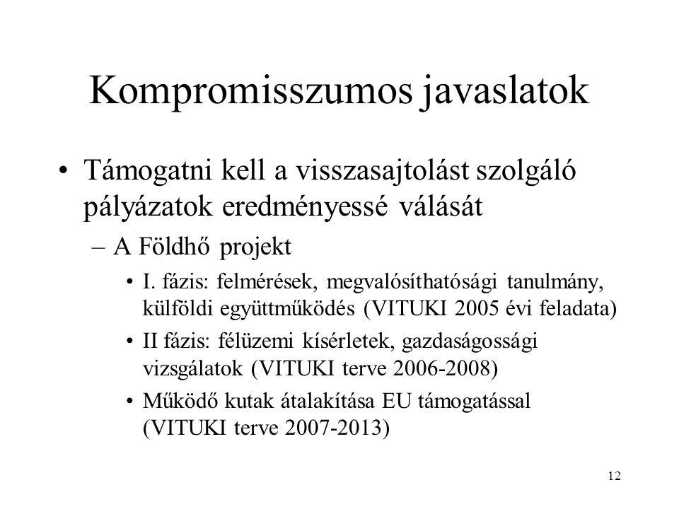 12 Kompromisszumos javaslatok Támogatni kell a visszasajtolást szolgáló pályázatok eredményessé válását –A Földhő projekt I.