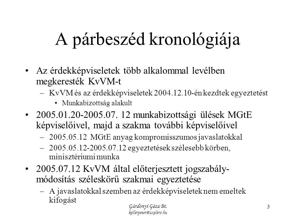 Gárdonyi Géza Bt. kellerpeter@axelero.hu 3 A párbeszéd kronológiája Az érdekképviseletek több alkalommal levélben megkeresték KvVM-t –KvVM és az érdek