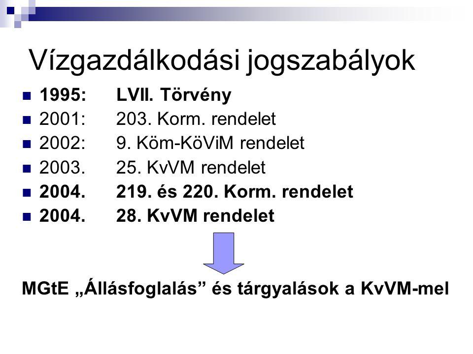 Vízgazdálkodási jogszabályok 1995: LVII. Törvény 2001: 203.