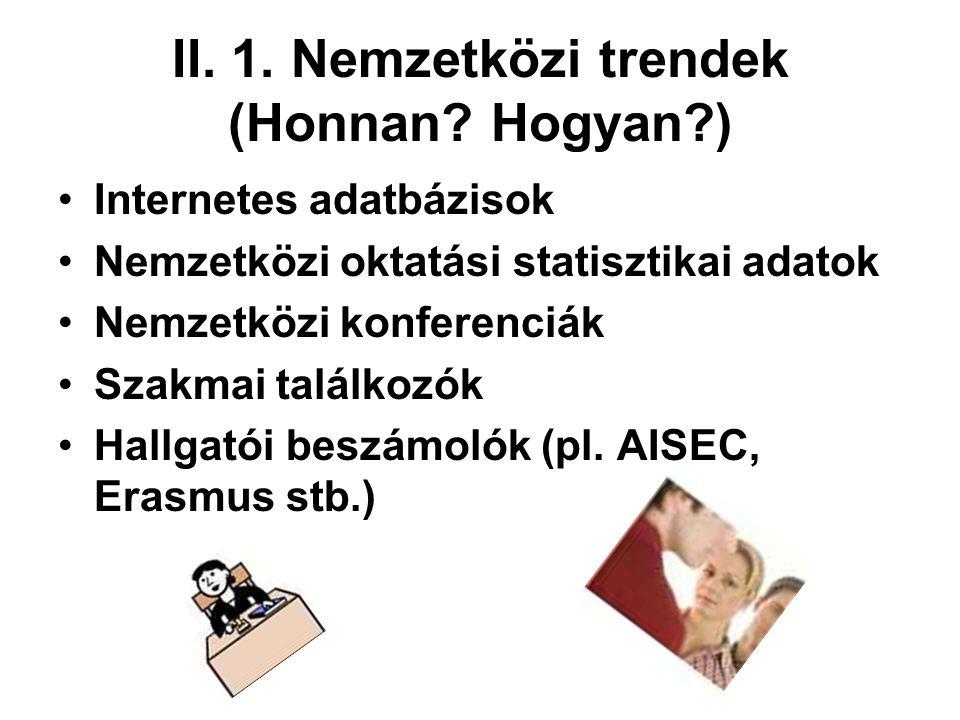 II. 1. Nemzetközi trendek (Honnan.
