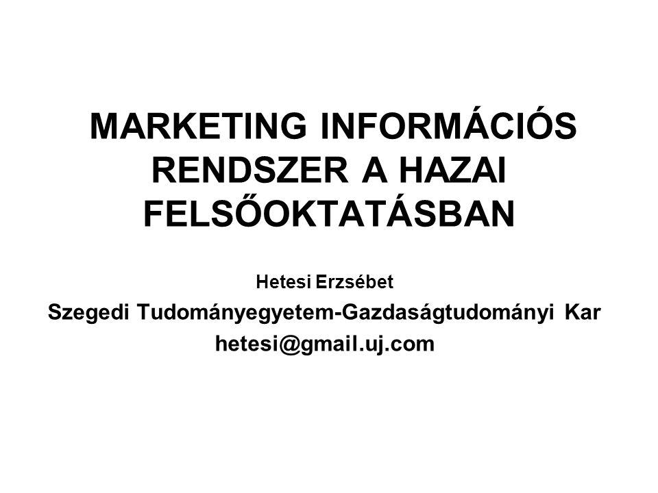 II.1. 1. Versenytársak figyelése Felsőoktatási piac ( 200-250 hallgató…) Kik a versenytársak.