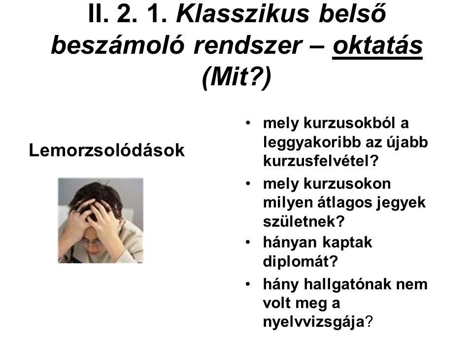 II. 2. 1.