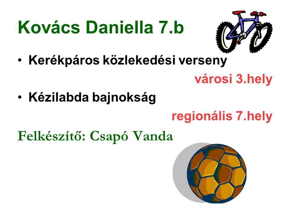Kovács Daniella 7.b Kerékpáros közlekedési verseny városi 3.hely Kézilabda bajnokság regionális 7.hely Felkészítő: Csapó Vanda