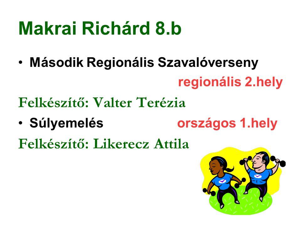 Makrai Richárd 8.b Második Regionális Szavalóverseny regionális 2.hely Felkészítő: Valter Terézia Súlyemelés országos 1.hely Felkészítő: Likerecz Atti