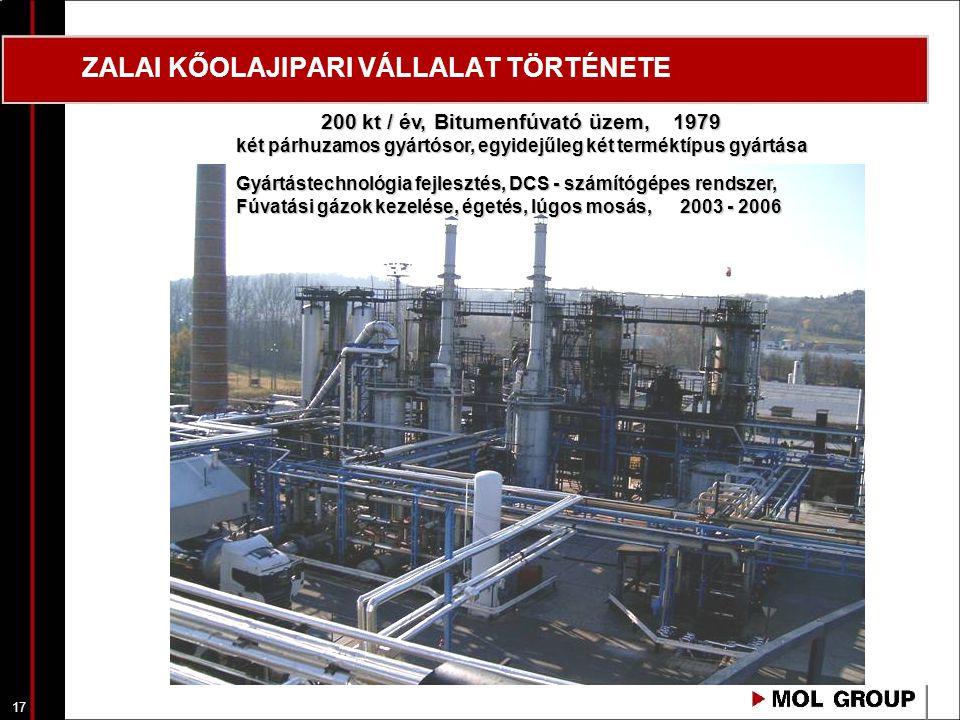 17 ZALAI KŐOLAJIPARI VÁLLALAT TÖRTÉNETE 200 kt / év, Bitumenfúvató üzem, 1979 két párhuzamos gyártósor, egyidejűleg két terméktípus gyártása Gyártáste