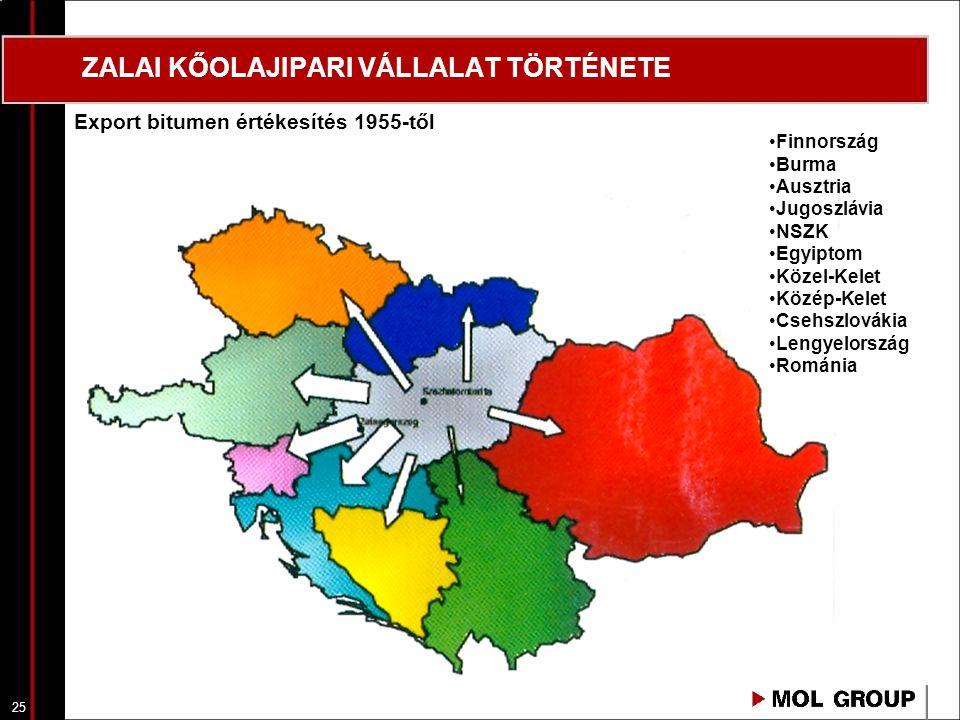 25 ZALAI KŐOLAJIPARI VÁLLALAT TÖRTÉNETE Export bitumen értékesítés 1955-től Finnország Burma Ausztria Jugoszlávia NSZK Egyiptom Közel-Kelet Közép-Kele