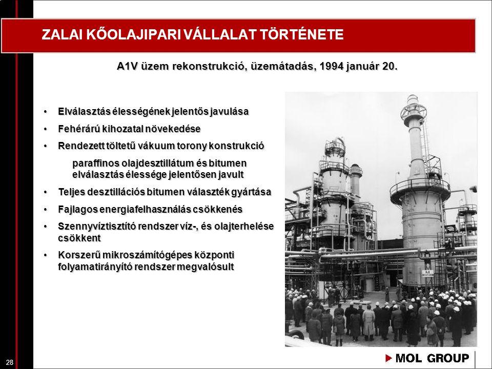 28 ZALAI KŐOLAJIPARI VÁLLALAT TÖRTÉNETE A1V üzem rekonstrukció, üzemátadás, 1994 január 20. Elválasztás élességének jelentős javulásaElválasztás éless