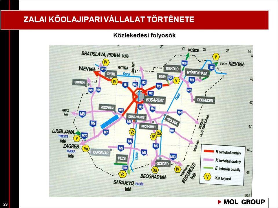 29 ZALAI KŐOLAJIPARI VÁLLALAT TÖRTÉNETE Közlekedési folyosók