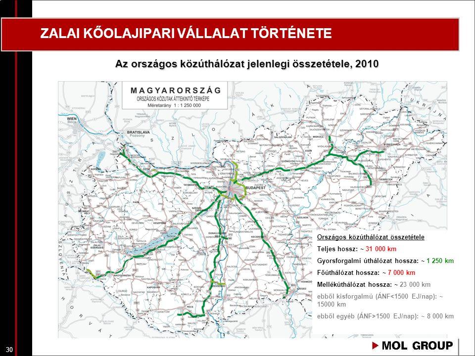 30 ZALAI KŐOLAJIPARI VÁLLALAT TÖRTÉNETE Az országos közúthálózat jelenlegi összetétele, 2010 Országos közúthálózat összetétele Teljes hossz: ~ 31 000