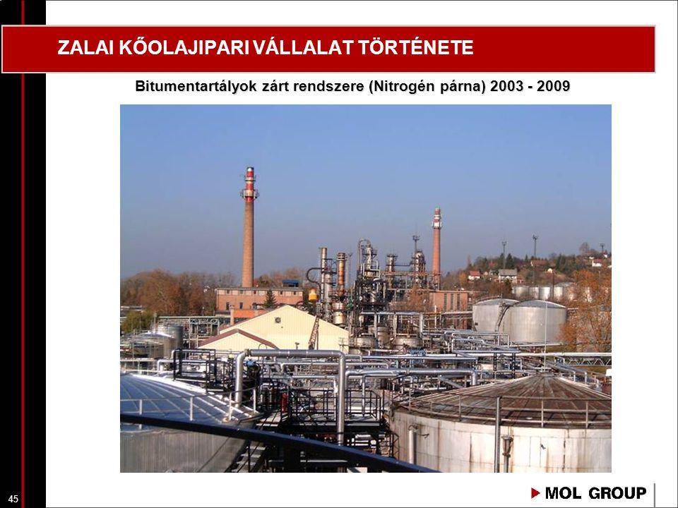 45 ZALAI KŐOLAJIPARI VÁLLALAT TÖRTÉNETE Bitumentartályok zárt rendszere (Nitrogén párna) 2003 - 2009