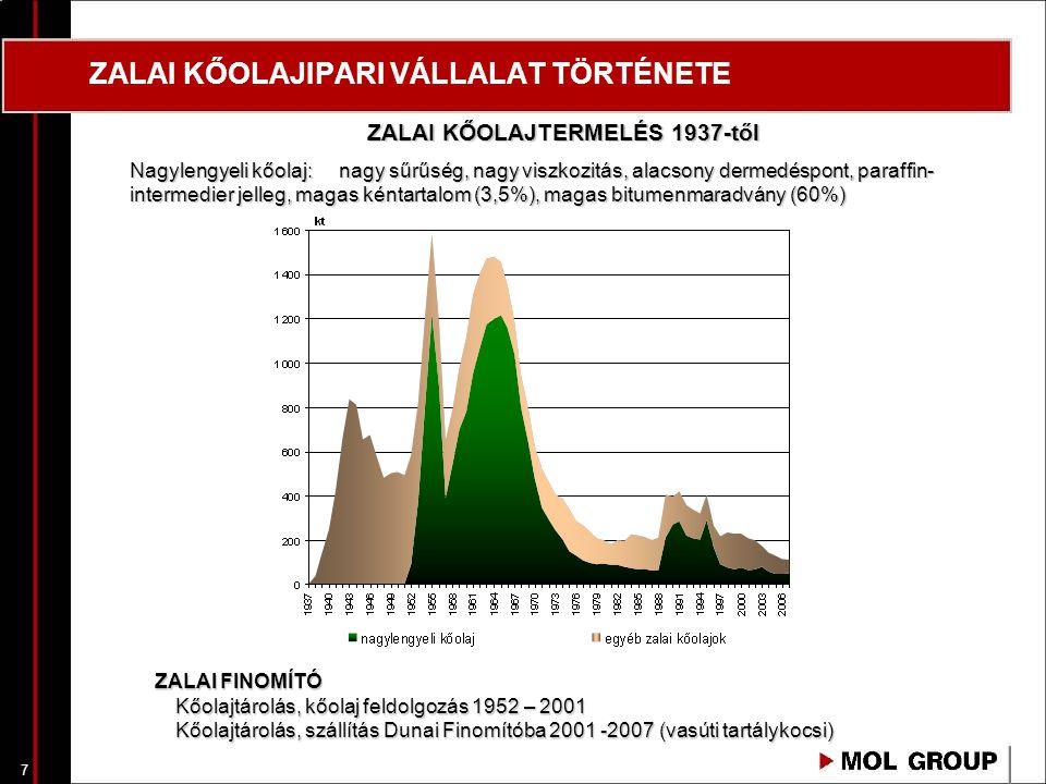7 ZALAI KŐOLAJTERMELÉS 1937-től Nagylengyeli kőolaj: nagy sűrűség, nagy viszkozitás, alacsony dermedéspont, paraffin- intermedier jelleg, magas kéntar