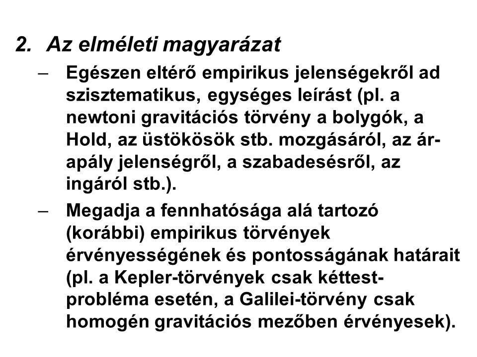 2.Az elméleti magyarázat –Egészen eltérő empirikus jelenségekről ad szisztematikus, egységes leírást (pl. a newtoni gravitációs törvény a bolygók, a H