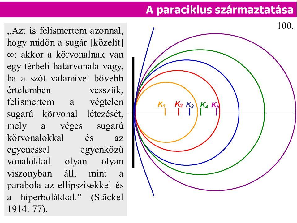 """A paraciklus származtatása K1K1 K2K2 K3K3 K4K4 K5K5 """"Azt is felismertem azonnal, hogy midőn a sugár [közelít]  : akkor a körvonalnak van egy térbeli határvonala vagy, ha a szót valamivel bővebb értelemben vesszük, felismertem a végtelen sugarú körvonal létezését, mely a véges sugarú körvonalokkal és az egyenessel egyenközű vonalokkal olyan olyan viszonyban áll, mint a parabola az ellipszisekkel és a hiperbolákkal. (Stäckel 1914: 77)."""