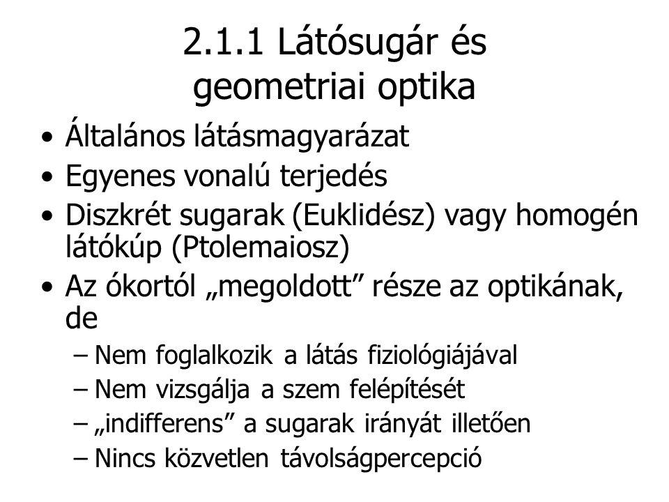 2.1.1 Látósugár és geometriai optika Általános látásmagyarázat Egyenes vonalú terjedés Diszkrét sugarak (Euklidész) vagy homogén látókúp (Ptolemaiosz)