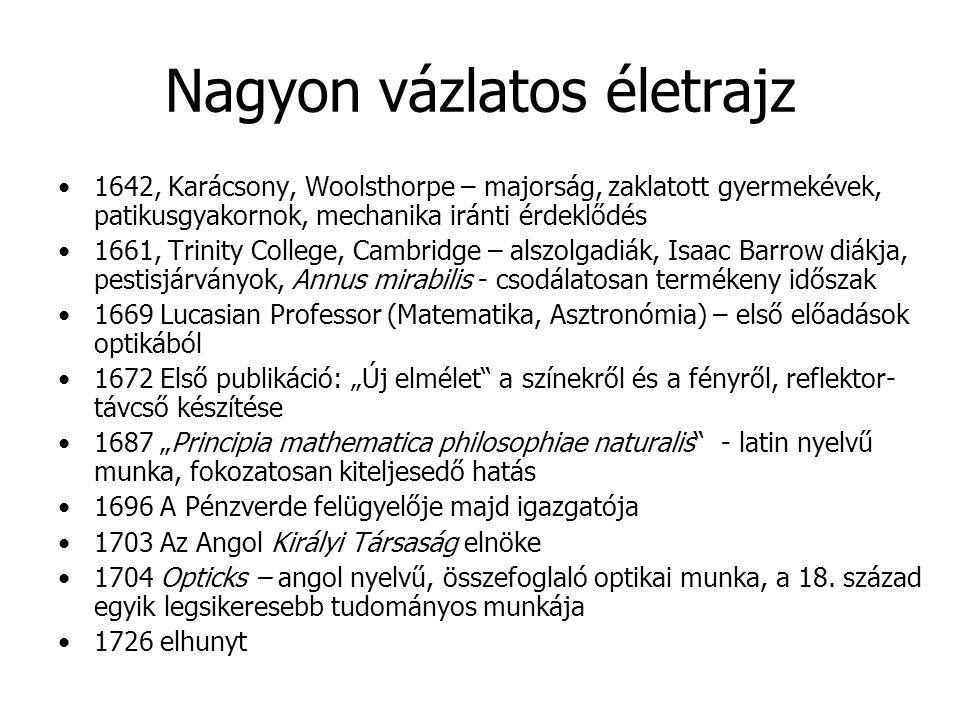 """Az óra szerkezete 1.Newton korai érdeklődése – összefoglaló 2.A korai optikai ismeretek 1.Optika 2.Katoptrika 3.Dioptrika 4.Kromatika 3.Newton korai optikai munkái és kísérletei 1.Matematikai 2.Fizikai 3.Fiziológiai 4.A prizmakísérletek 4.Az első összefoglalás és az """"Új elmélet (talán jövő órán) 1.Az optikai előadások 2.Az """"Új elmélet 1.Tartalom 2.Érvelési mód"""