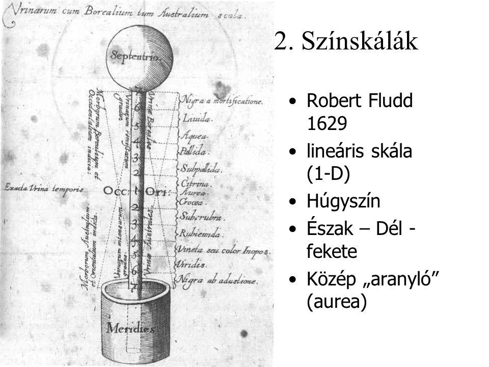 """Robert Fludd 1629 lineáris skála (1-D) Húgyszín Észak – Dél - fekete Közép """"aranyló"""" (aurea) 2. Színskálák"""