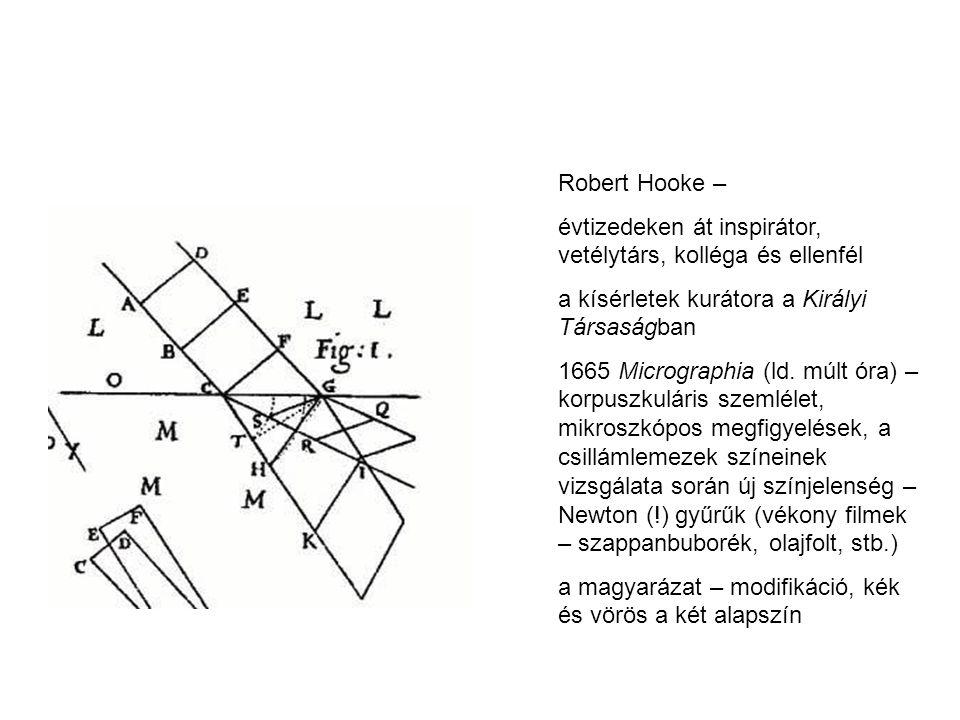 Robert Hooke – évtizedeken át inspirátor, vetélytárs, kolléga és ellenfél a kísérletek kurátora a Királyi Társaságban 1665 Micrographia (ld. múlt óra)