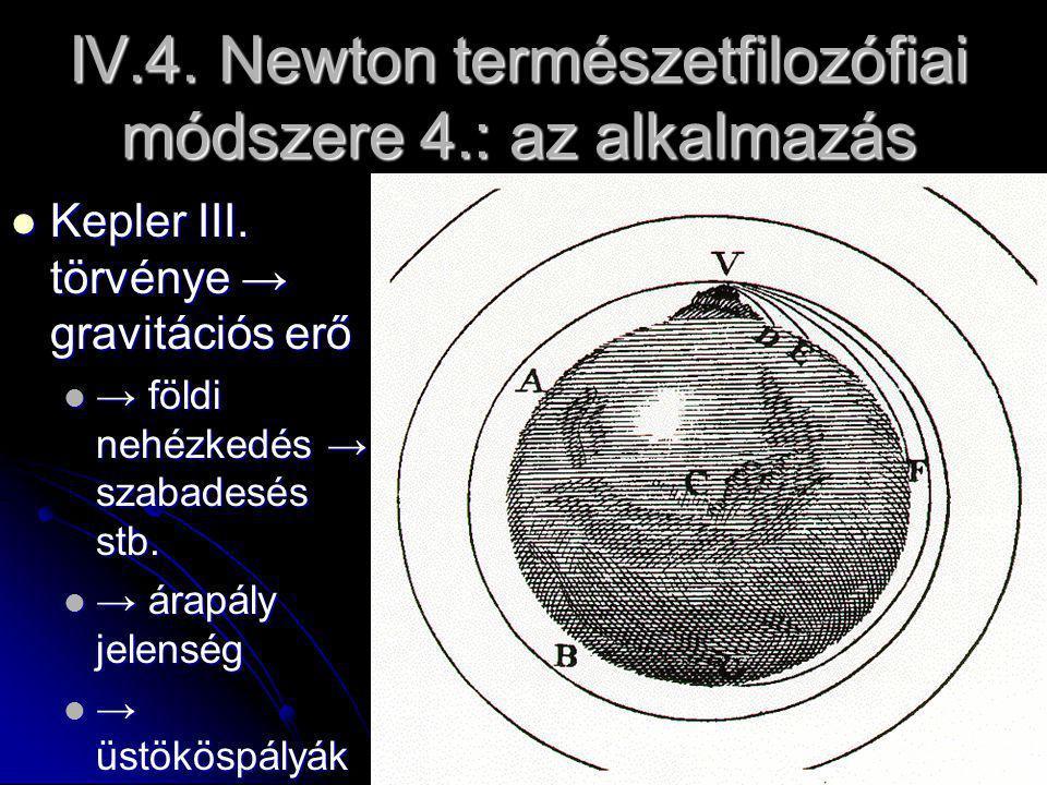 IV.4. Newton természetfilozófiai módszere 4.: az alkalmazás Kepler III.