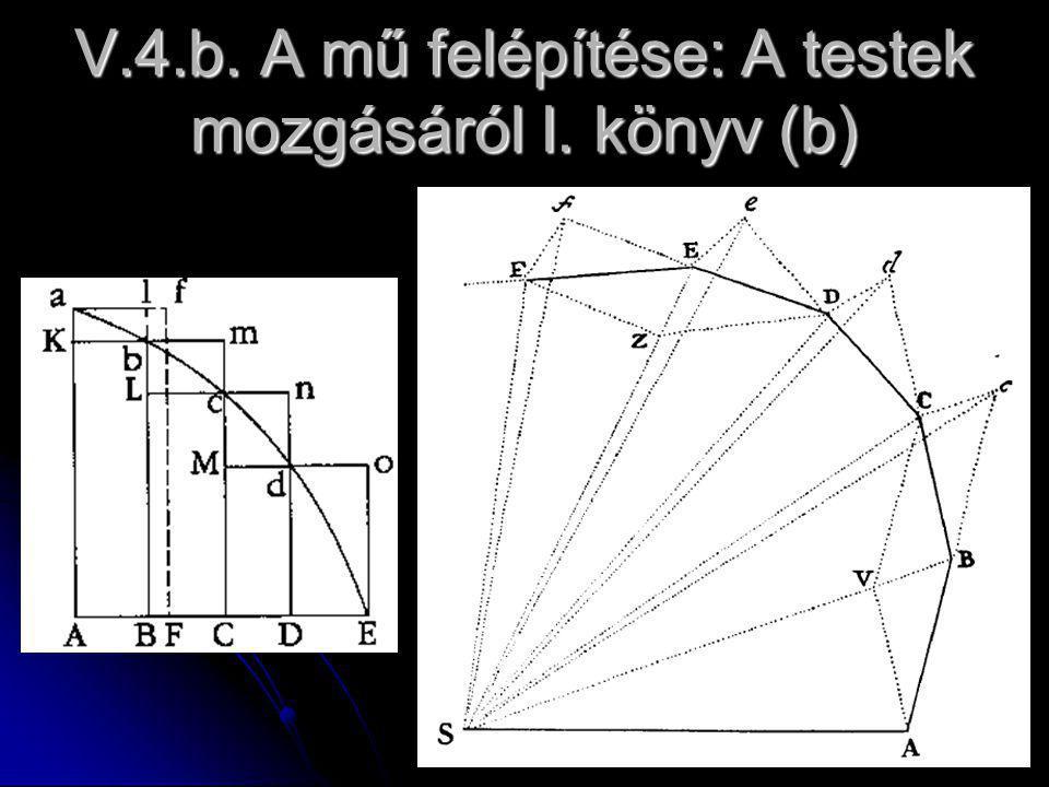 V.4.b. A mű felépítése: A testek mozgásáról I. könyv (b)