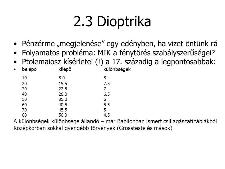 """2.3 Dioptrika Pénzérme """"megjelenése"""" egy edényben, ha vizet öntünk rá Folyamatos probléma: MIK a fénytörés szabályszerűségei? Ptolemaiosz kísérletei ("""