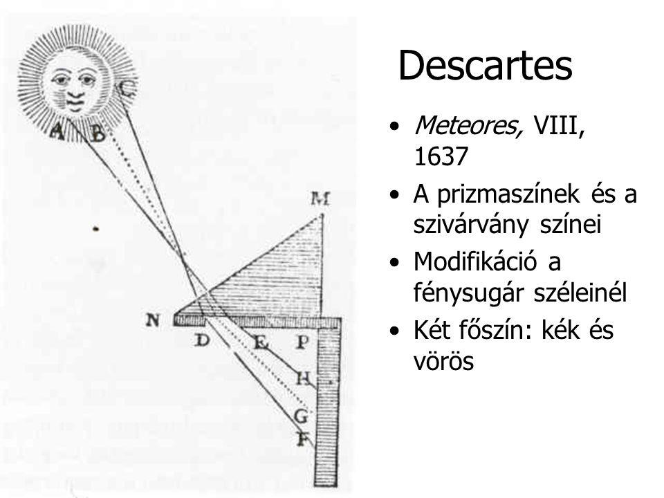 Meteores, VIII, 1637 A prizmaszínek és a szivárvány színei Modifikáció a fénysugár széleinél Két főszín: kék és vörös Descartes