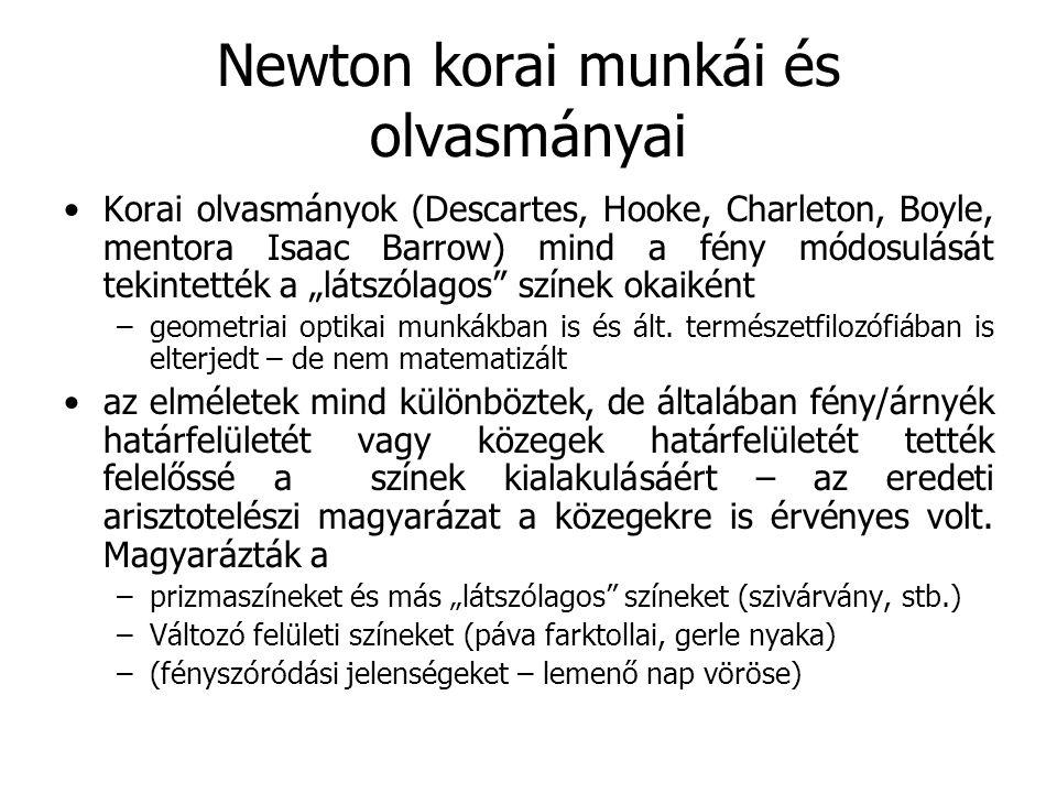 Newton korai munkái és olvasmányai Korai olvasmányok (Descartes, Hooke, Charleton, Boyle, mentora Isaac Barrow) mind a fény módosulását tekintették a