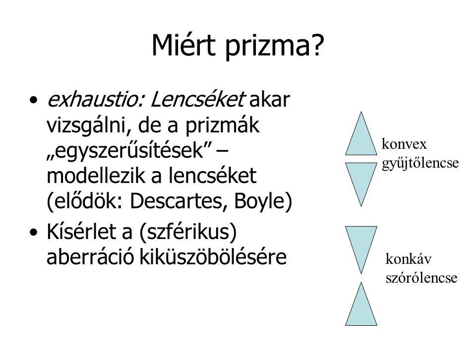 """Miért prizma? exhaustio: Lencséket akar vizsgálni, de a prizmák """"egyszerűsítések"""" – modellezik a lencséket (elődök: Descartes, Boyle) Kísérlet a (szfé"""