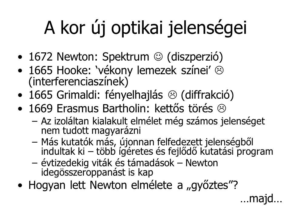 A kor új optikai jelenségei 1672 Newton: Spektrum (diszperzió) 1665 Hooke: 'vékony lemezek színei'  (interferenciaszínek) 1665 Grimaldi: fényelhajlás