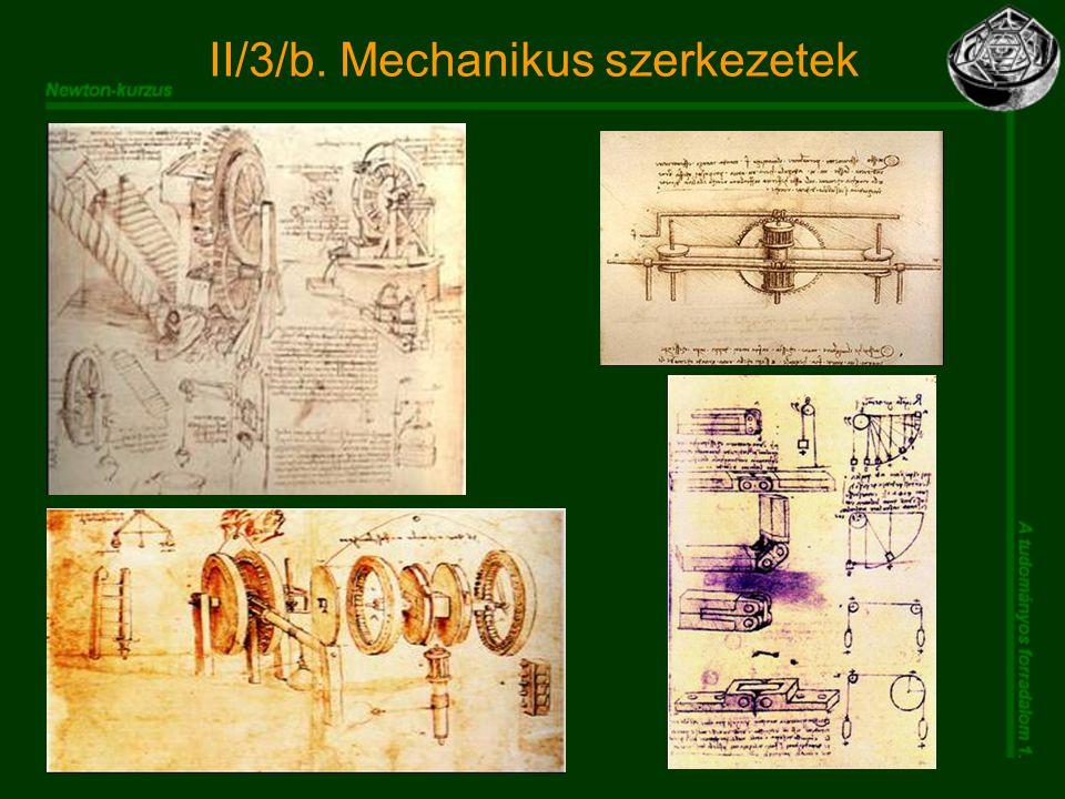 II/3/b. Mechanikus szerkezetek