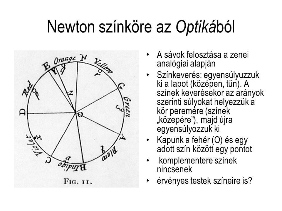 Newton színköre az Optiká ból A sávok felosztása a zenei analógiai alapján Színkeverés: egyensúlyuzzuk ki a lapot (középen, tűn). A színek keverésekor