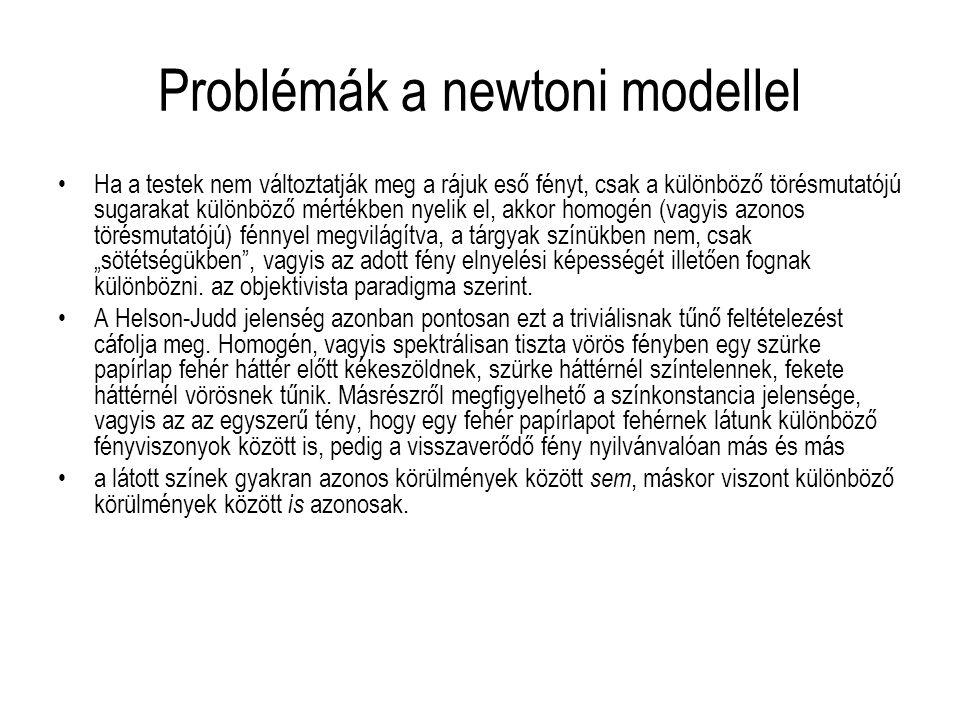 Problémák a newtoni modellel Ha a testek nem változtatják meg a rájuk eső fényt, csak a különböző törésmutatójú sugarakat különböző mértékben nyelik e