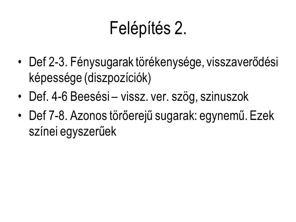 Felépítés 2. Def 2-3. Fénysugarak törékenysége, visszaverődési képessége (diszpozíciók) Def. 4-6 Beesési – vissz. ver. szög, szinuszok Def 7-8. Azonos