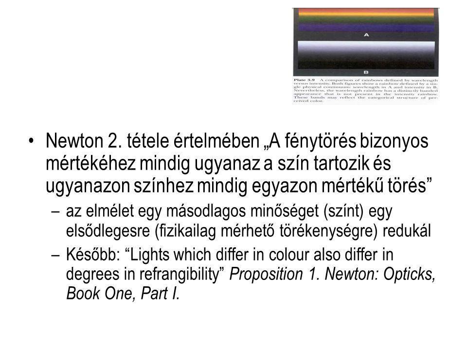 """Newton 2. tétele értelmében """"A fénytörés bizonyos mértékéhez mindig ugyanaz a szín tartozik és ugyanazon színhez mindig egyazon mértékű törés"""" –az elm"""
