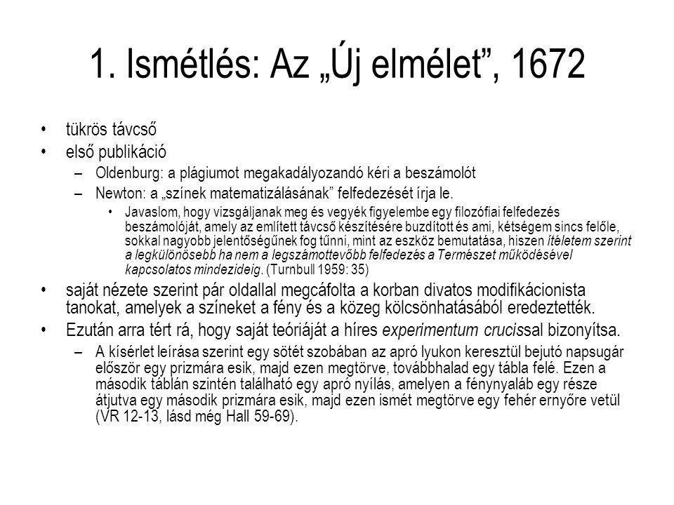 """1. Ismétlés: Az """"Új elmélet"""", 1672 tükrös távcső első publikáció –Oldenburg: a plágiumot megakadályozandó kéri a beszámolót –Newton: a """"színek matemat"""