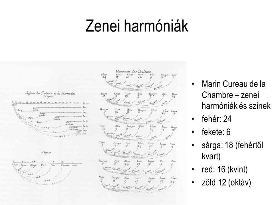 Marin Cureau de la Chambre – zenei harmóniák és színek fehér: 24 fekete: 6 sárga: 18 (fehértől kvart) red: 16 (kvint) zöld 12 (oktáv) Zenei harmóniák