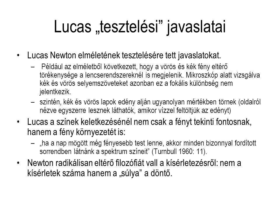 """Lucas """"tesztelési javaslatai Lucas Newton elméletének tesztelésére tett javaslatokat."""