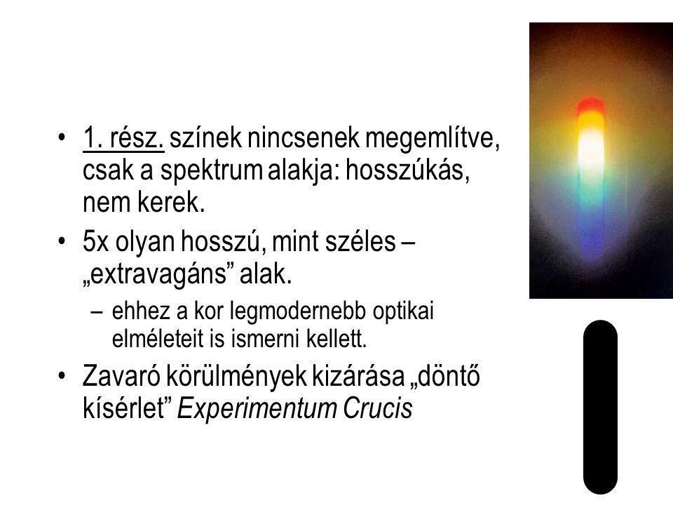 1.rész. színek nincsenek megemlítve, csak a spektrum alakja: hosszúkás, nem kerek.