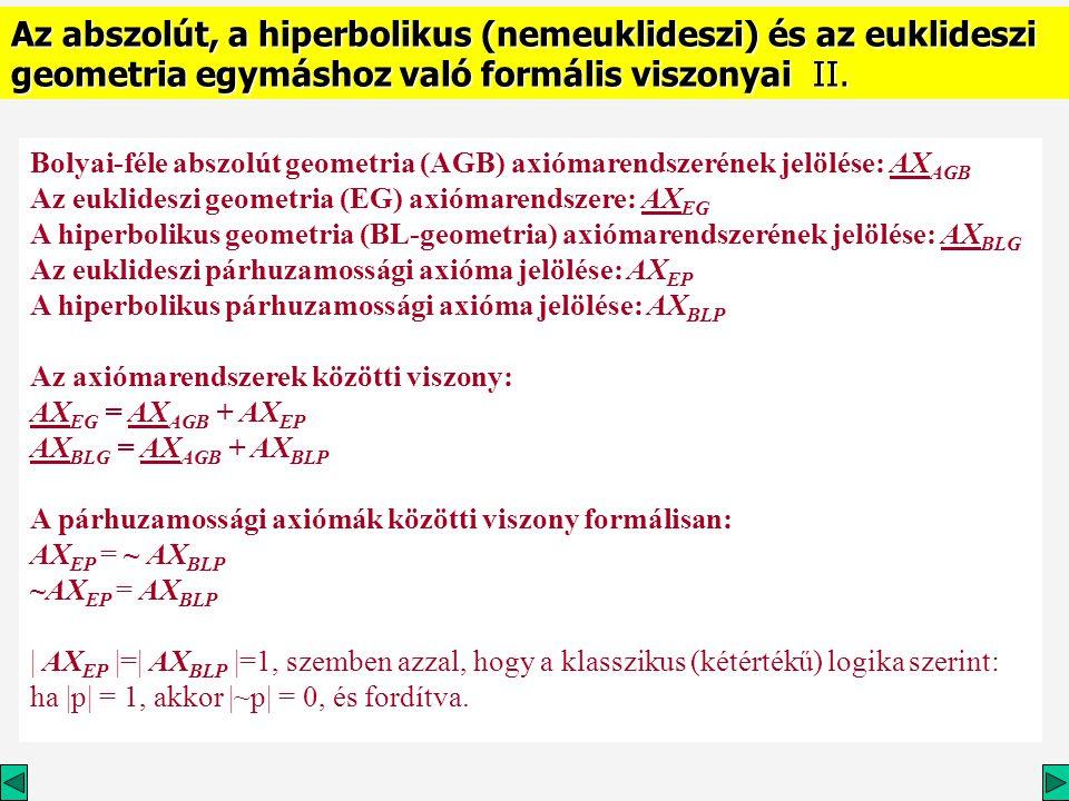 Bolyai-féle abszolút geometria (AGB) axiómarendszerének jelölése: AX AGB Az euklideszi geometria (EG) axiómarendszere: AX EG A hiperbolikus geometria (BL-geometria) axiómarendszerének jelölése: AX BLG Az euklideszi párhuzamossági axióma jelölése: AX EP A hiperbolikus párhuzamossági axióma jelölése: AX BLP Az axiómarendszerek közötti viszony: AX EG = AX AGB + AX EP AX BLG = AX AGB + AX BLP A párhuzamossági axiómák közötti viszony formálisan: AX EP = ~ AX BLP ~AX EP = AX BLP | AX EP |=| AX BLP |=1, szemben azzal, hogy a klasszikus (kétértékű) logika szerint: ha |p| = 1, akkor |~p| = 0, és fordítva.
