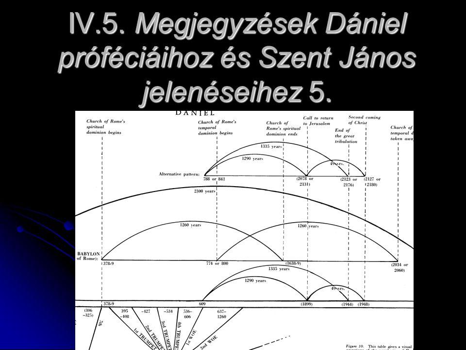 IV.5. Megjegyzések Dániel próféciáihoz és Szent János jelenéseihez 5.