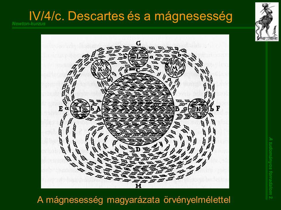 IV/4/c. Descartes és a mágnesesség A mágnesesség magyarázata örvényelmélettel