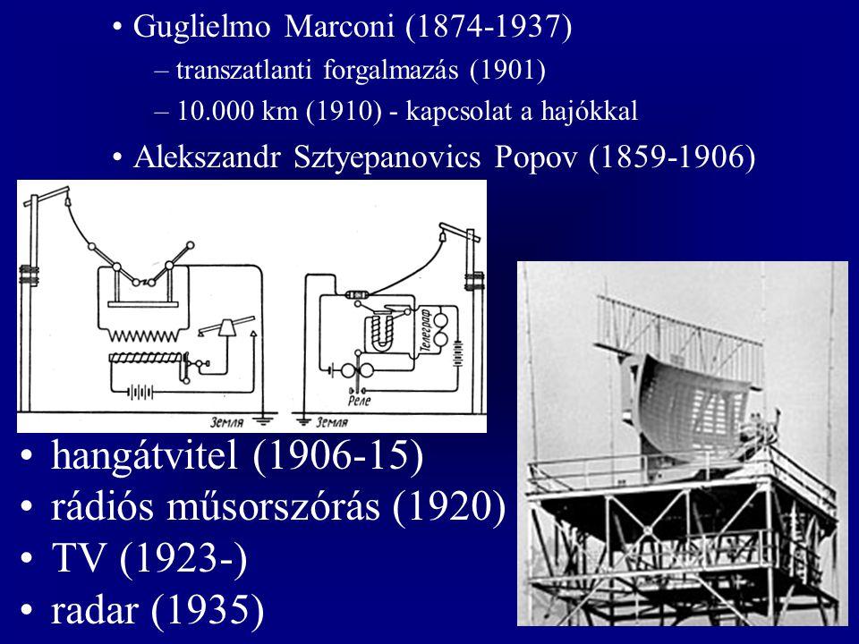 hangátvitel (1906-15) rádiós műsorszórás (1920) TV (1923-) radar (1935) Guglielmo Marconi (1874-1937) –transzatlanti forgalmazás (1901) –10.000 km (1910) - kapcsolat a hajókkal Alekszandr Sztyepanovics Popov (1859-1906)
