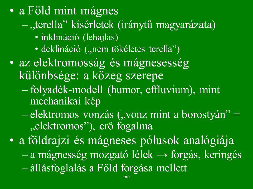 """mű a Föld mint mágnes –""""terella kísérletek (iránytű magyarázata) inklináció (lehajlás) deklináció (""""nem tökéletes terella ) az elektromosság és mágnesesség különbsége: a közeg szerepe –folyadék-modell (humor, effluvium), mint mechanikai kép –elektromos vonzás (""""vonz mint a borostyán = """"elektromos ), erő fogalma a földrajzi és mágneses pólusok analógiája –a mágnesség mozgató lélek → forgás, keringés –állásfoglalás a Föld forgása mellett"""