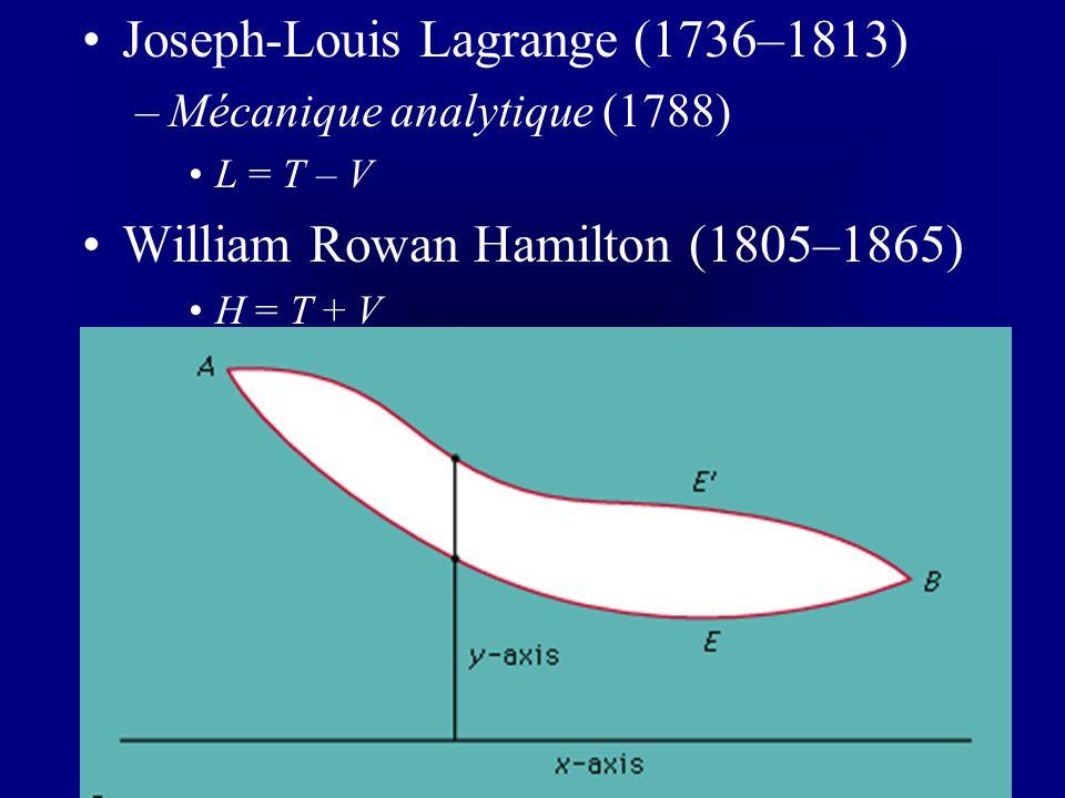 Joseph-Louis Lagrange (1736–1813) –Mécanique analytique (1788) L = T – V William Rowan Hamilton (1805–1865) H = T + V
