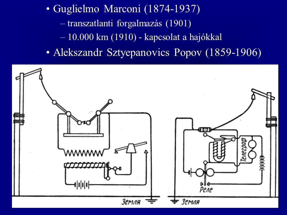 Guglielmo Marconi (1874-1937) –transzatlanti forgalmazás (1901) –10.000 km (1910) - kapcsolat a hajókkal Alekszandr Sztyepanovics Popov (1859-1906)