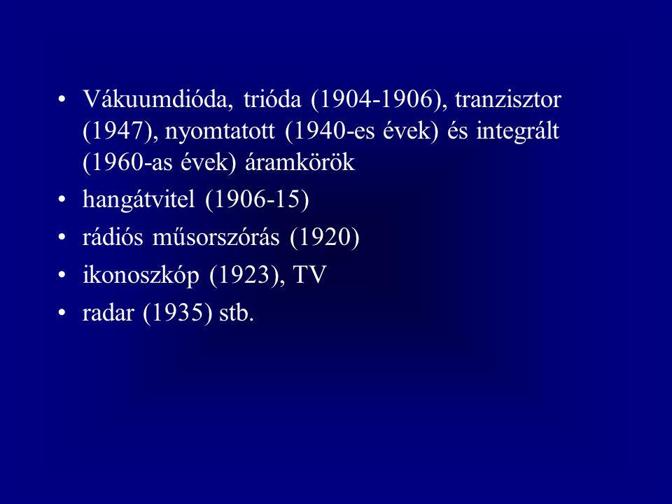 Vákuumdióda, trióda (1904-1906), tranzisztor (1947), nyomtatott (1940-es évek) és integrált (1960-as évek) áramkörök hangátvitel (1906-15) rádiós műsorszórás (1920) ikonoszkóp (1923), TV radar (1935) stb.
