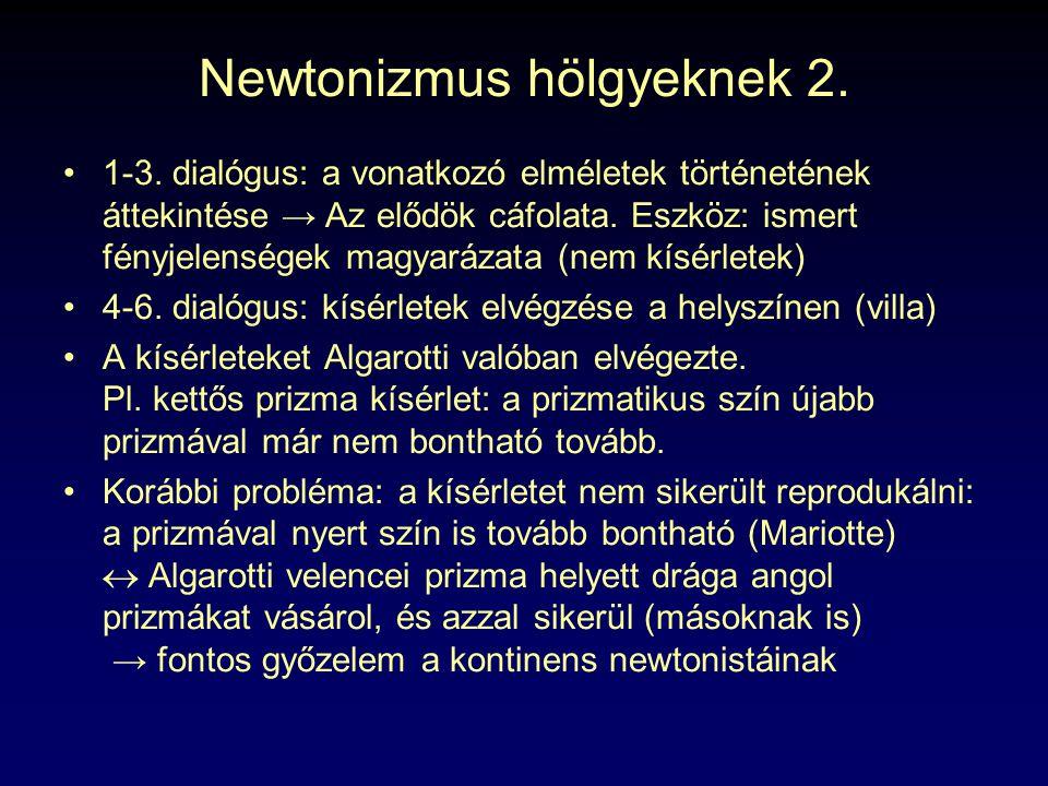 Newtonizmus hölgyeknek 2. 1-3. dialógus: a vonatkozó elméletek történetének áttekintése → Az elődök cáfolata. Eszköz: ismert fényjelenségek magyarázat